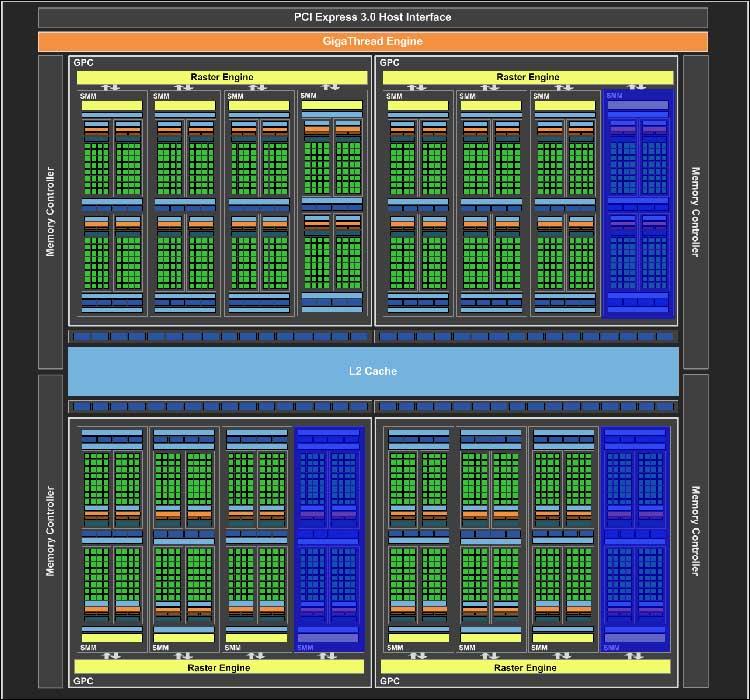 GM204 400 - PNY Geforce XLR8 GTX 960 Elite