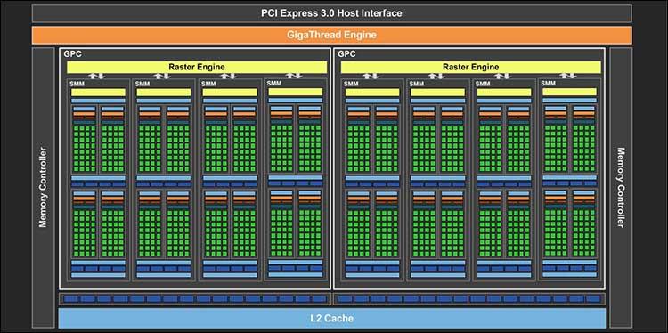 GM206 - PNY Geforce XLR8 GTX 960 Elite