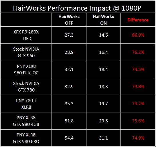 sum 10 - HairWorks Reviewed