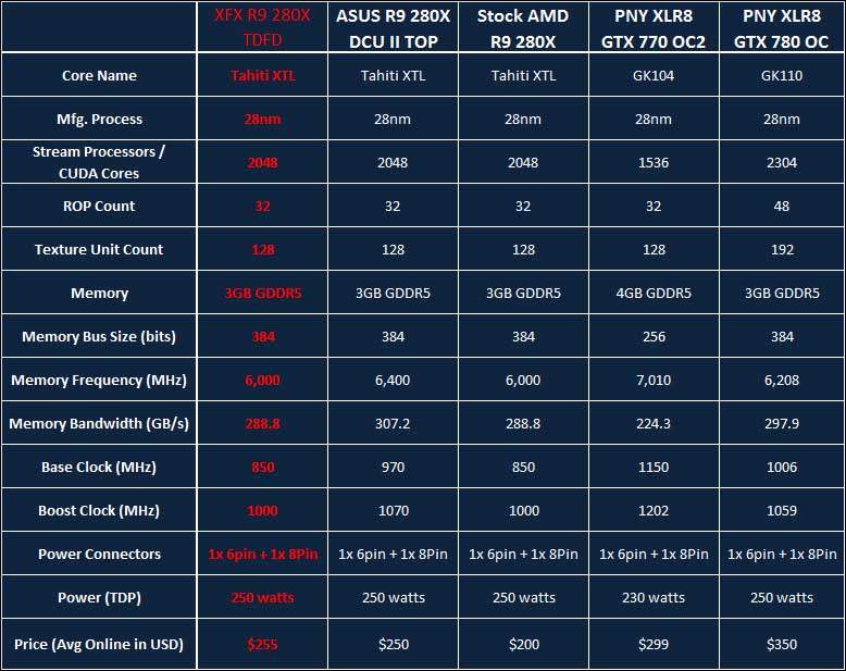 intro - XFX R9 280X TDFD 3GB