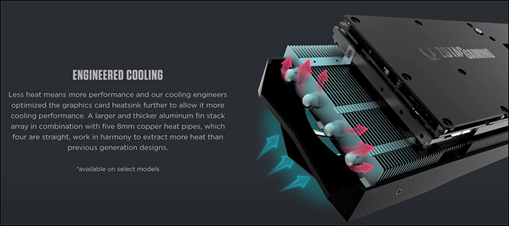 spec5 - Zotac Gaming GeForce RTX 2070 AMP: Smaller design, but better performance