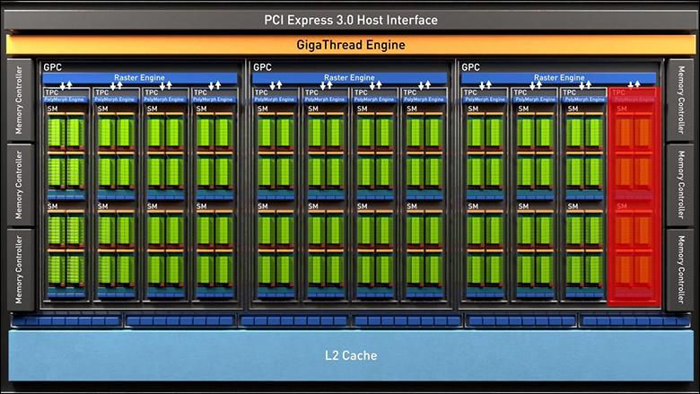 Zotac Gaming GTX 1660 core - Zotac GAMING GeForce GTX 1660 Review