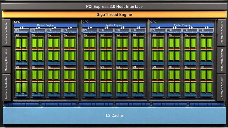 Zotac Gaming GTX 1660 tu116 400 - Zotac GAMING GeForce GTX 1660 Review