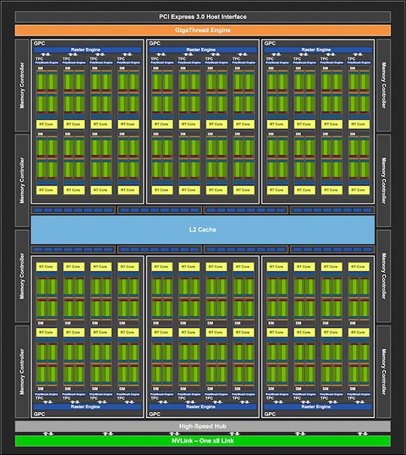 tu104 450 - Zotac Super RTX 2080 Amp Extreme Review