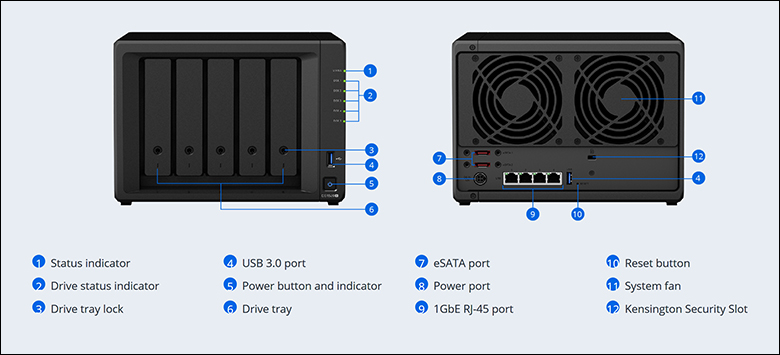 spec5 - Synology DS1520+ Review