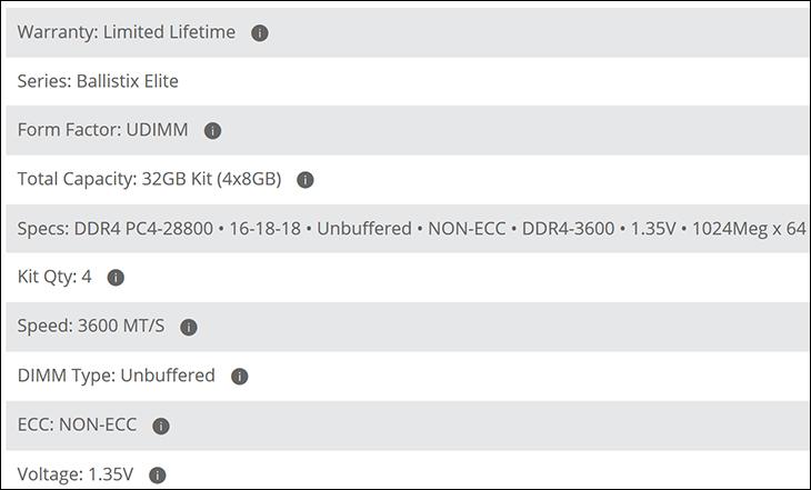 spec3 - Ballistix Elite DDR4-3600 Review