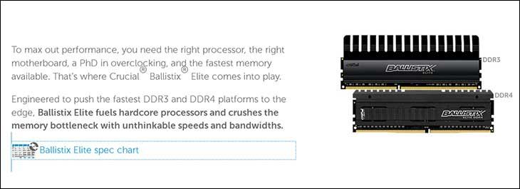 spec1 - Crucial Ballistix Elite DDR4-2666 32GB Kit