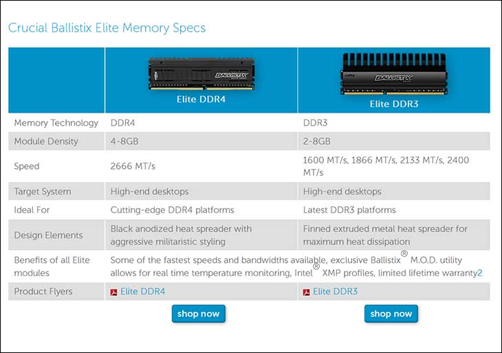 spec4 - Crucial Ballistix Elite DDR4-2666 32GB Kit