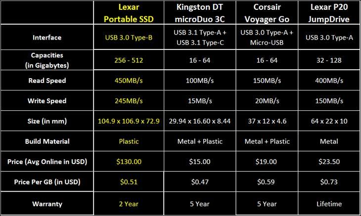 intro - Lexar Portable SSD