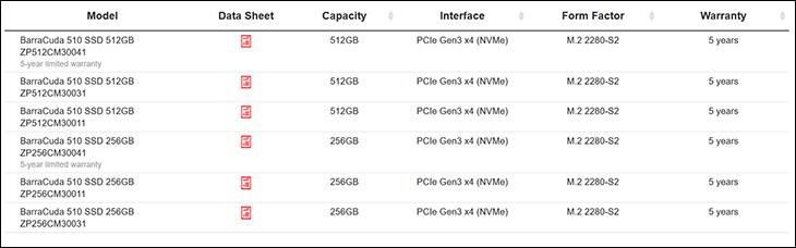 Seagate BarraCuda 510 spec2 - Seagate BarraCuda 510 512GB SSD Review
