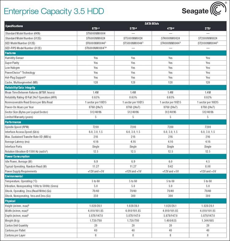 """spec3 - Seagate EC 3.5"""" v4 6TB"""