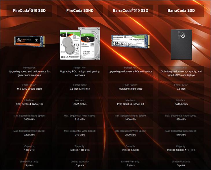 spec4 - Seagate FireCuda 510 1TB SSD Review
