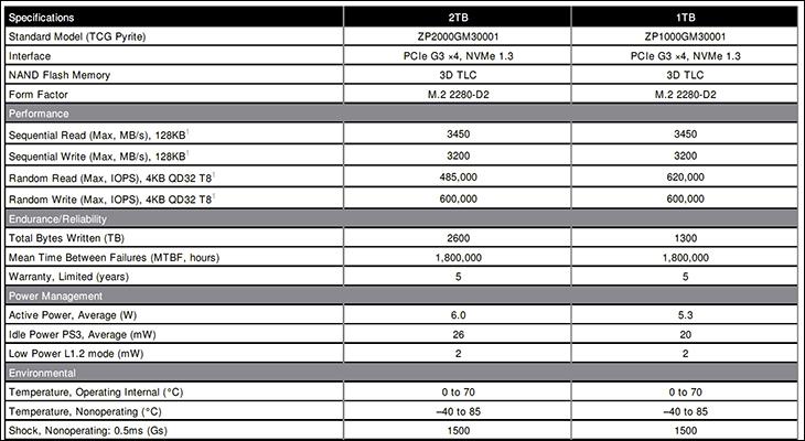 spec5 - Seagate FireCuda 510 1TB SSD Review