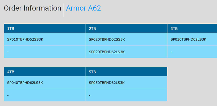 spec6 - Silicon Power Armor A62: Impressive Value