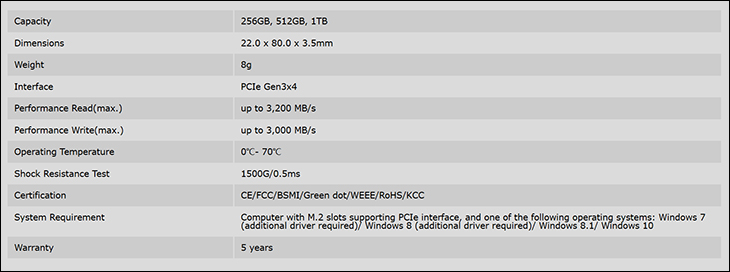 spec3 - Silicon Power P34A80 1TB Review