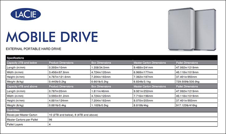 spec3 - LaCie Mobile Drive 5TB Review