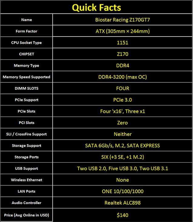 intro - Biostar Racing Z170GT7