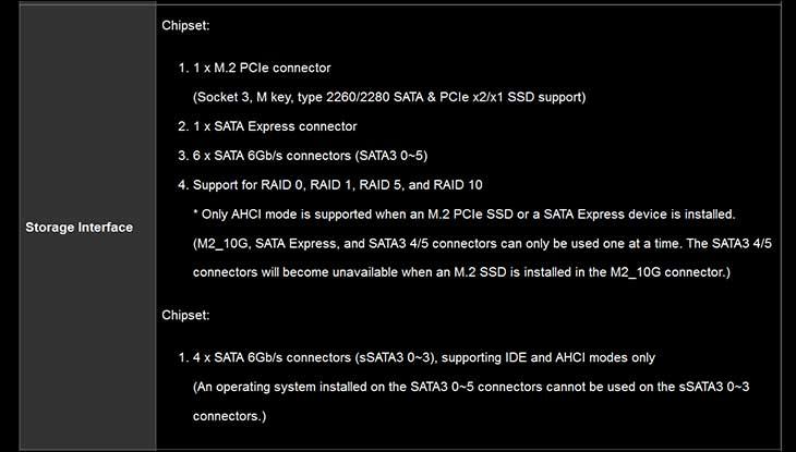 spec9 - Gigabyte GA-X99-SLI