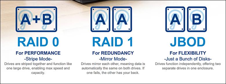 LaCie 2Big RAID 16TB spec3 - LaCie 2Big RAID Review