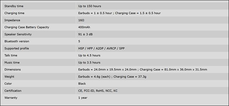 Silicon Power BP82 spec5 - Silicon Power Blast Plug BP82 Review