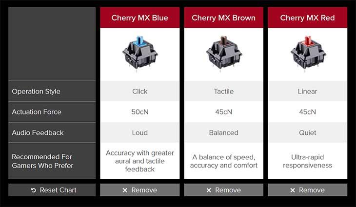 spec5 - HyperX Alloy FPS Pro