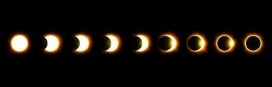 No te pierdas el eclipse de Sol estés donde estés