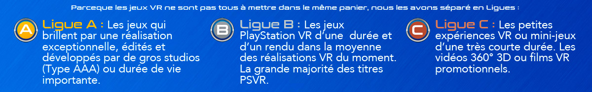 Classement des notes TEST VR4Player