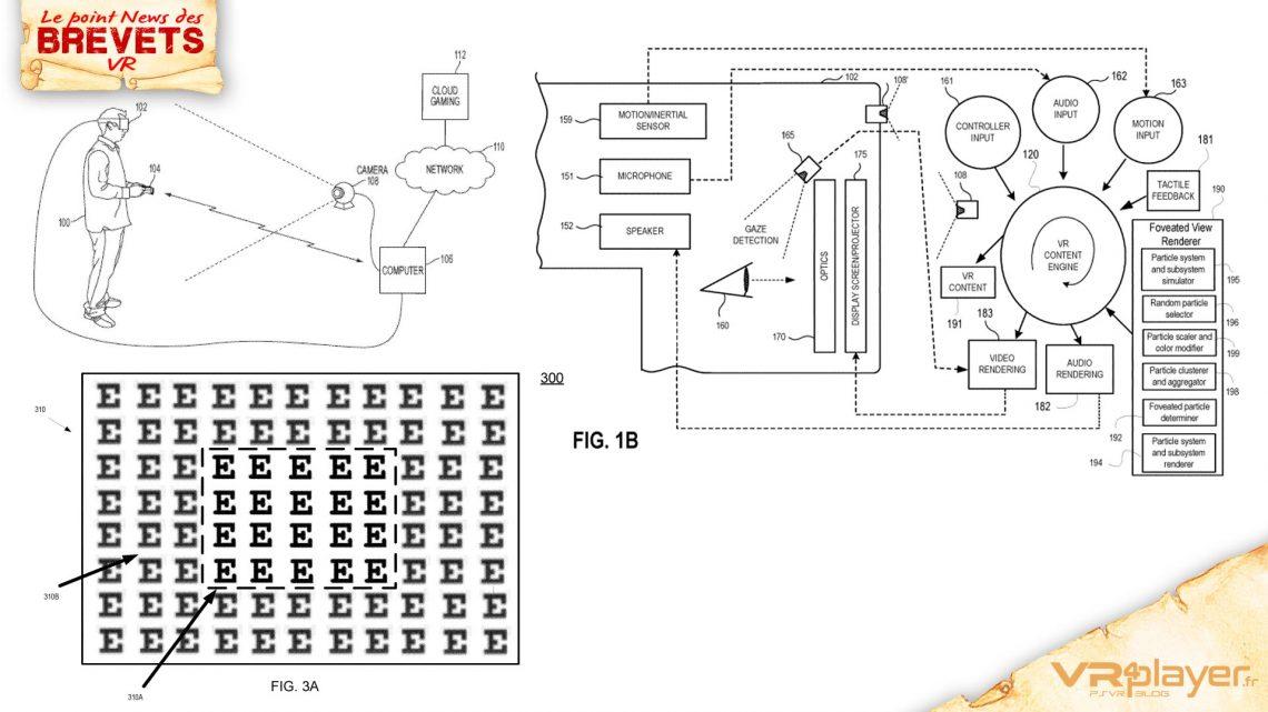 Brevet Sony AR VR
