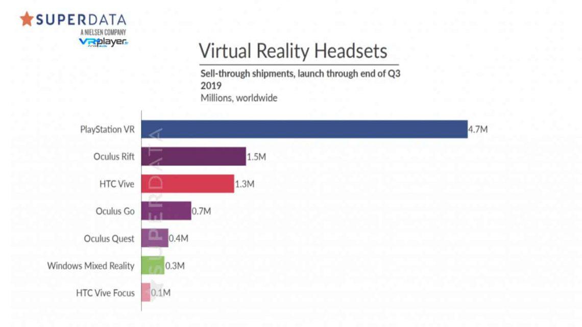 Marché de la VR