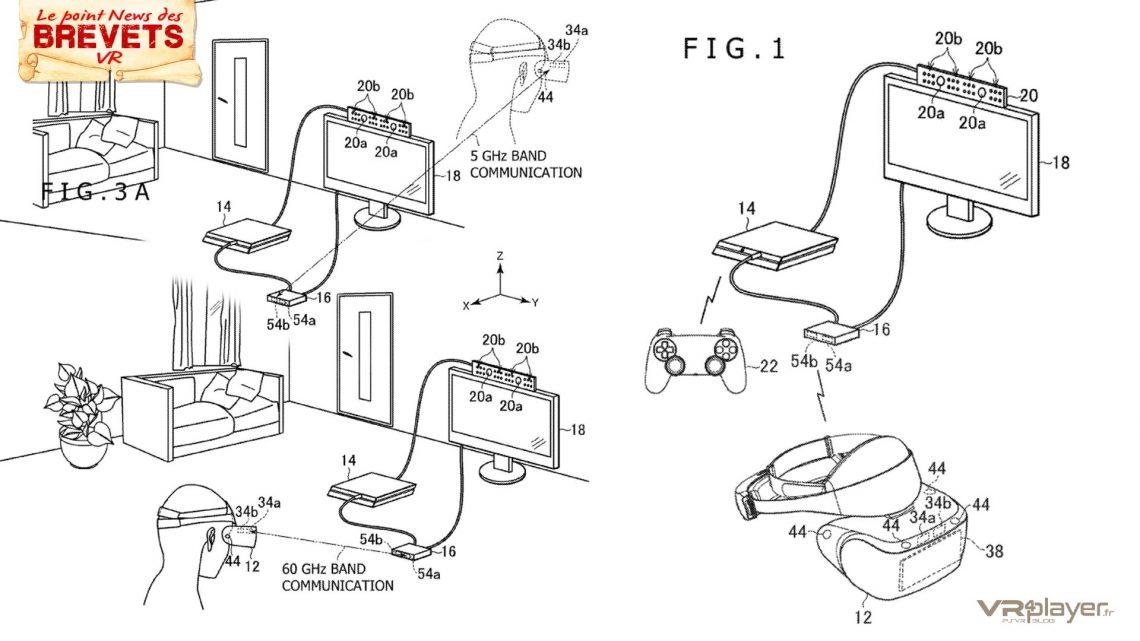Brevet sony PlayStation VR 2 PSVR 2 PSVR2