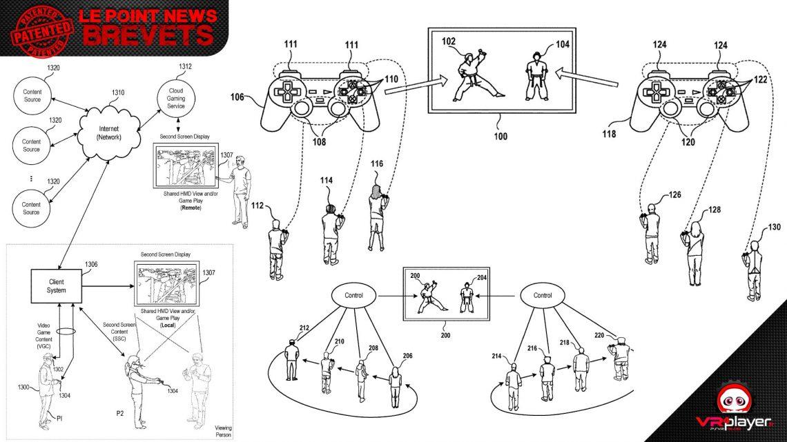 Brevet sony PlayStation VR 2 PSVR 2 PSVR2 PS5 PlayStation 5
