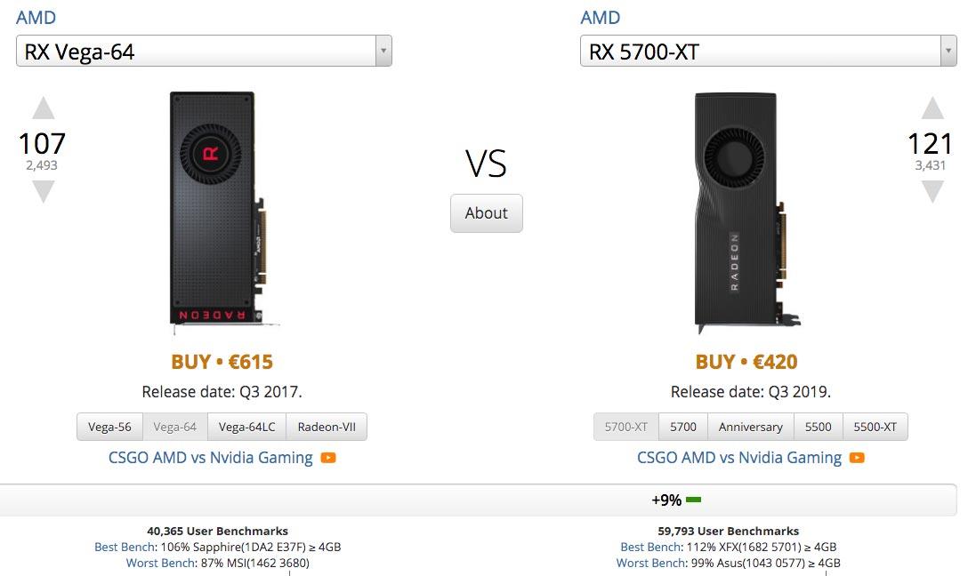 RX Vega 64 vs RX 5700 XT