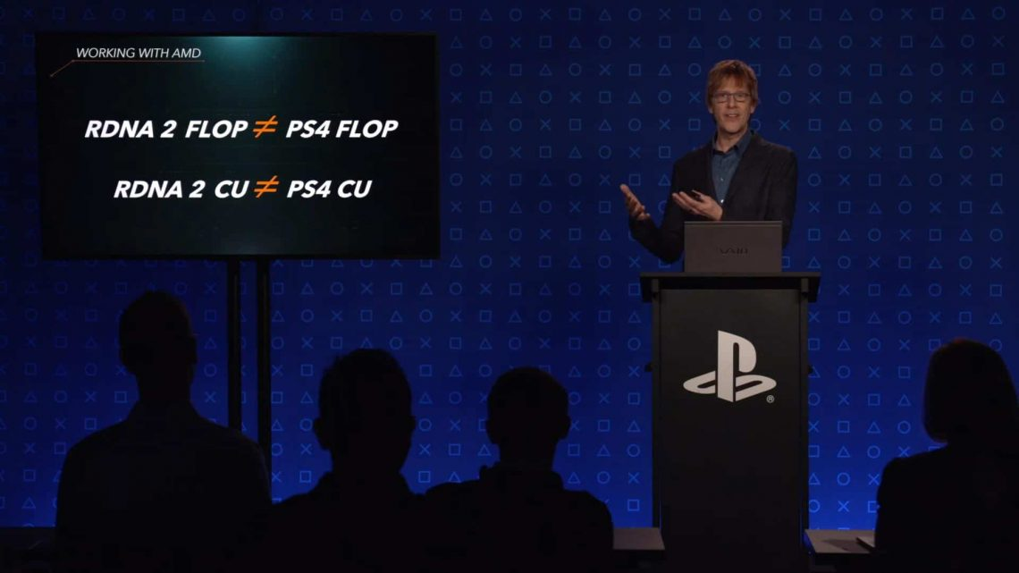 PS5 PlayStation 5 Teraflops