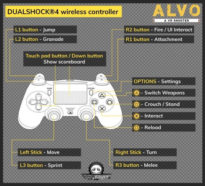 ALVO VR - PSVR PlayStation VR VR4Player