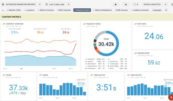 Báo cáo từ Google Analytics cung cấp nhiều số liệu hữu ích liên quan đến Website.