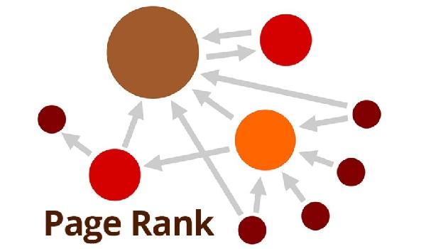 Với tiện ích Smart PageRank, bạn có thể xem thứ hạng trang Web dễ dàng.
