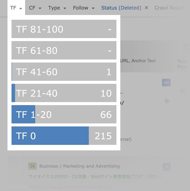Lọc Backlink dựa theo chỉ số Trust Flow