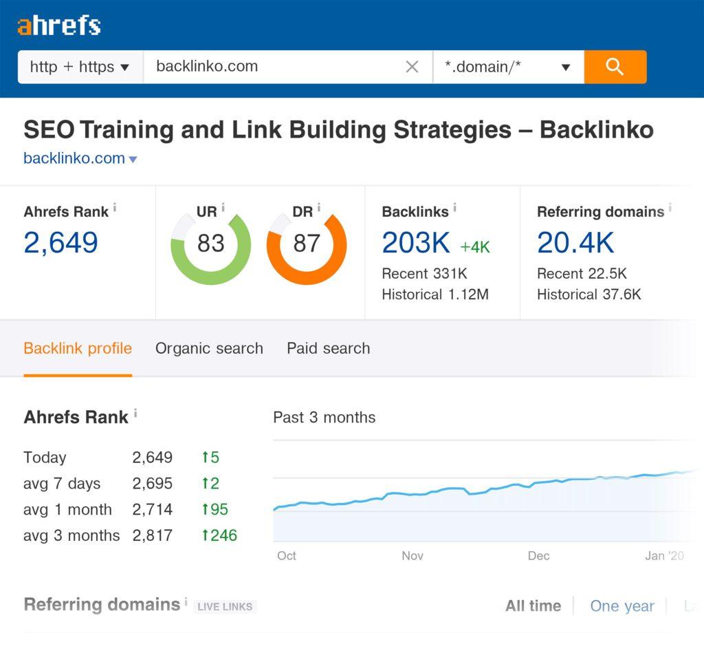 Ứng dụng Ahref vào việc phân tích hồ sơ liên kết của trang Web