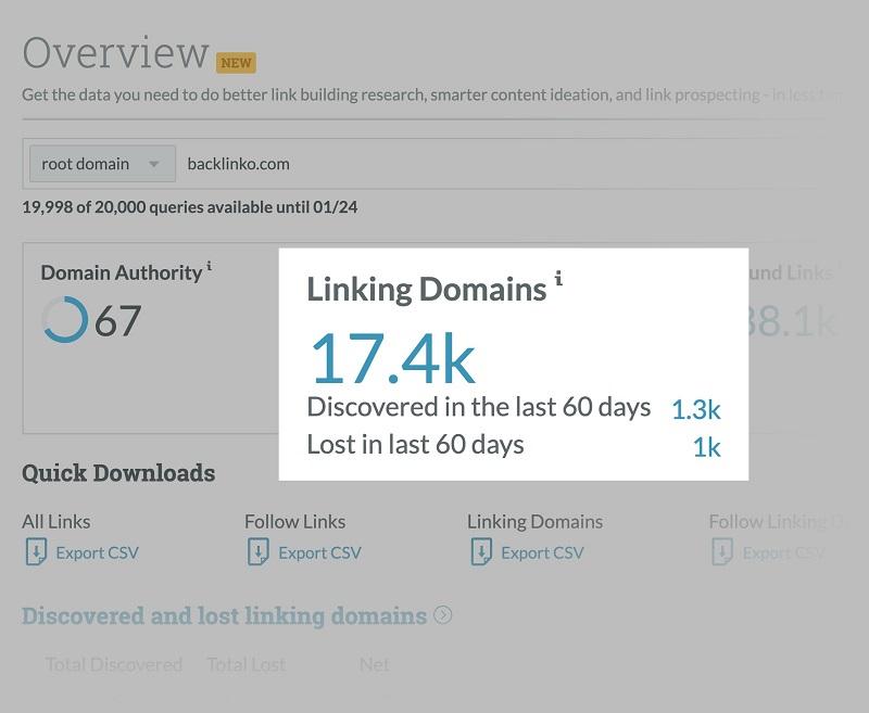Linking Domains giúp đánh giá các Website