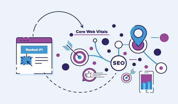 Core Web Vital là chỉ số xếp hạng trải nghiệm người dùng.