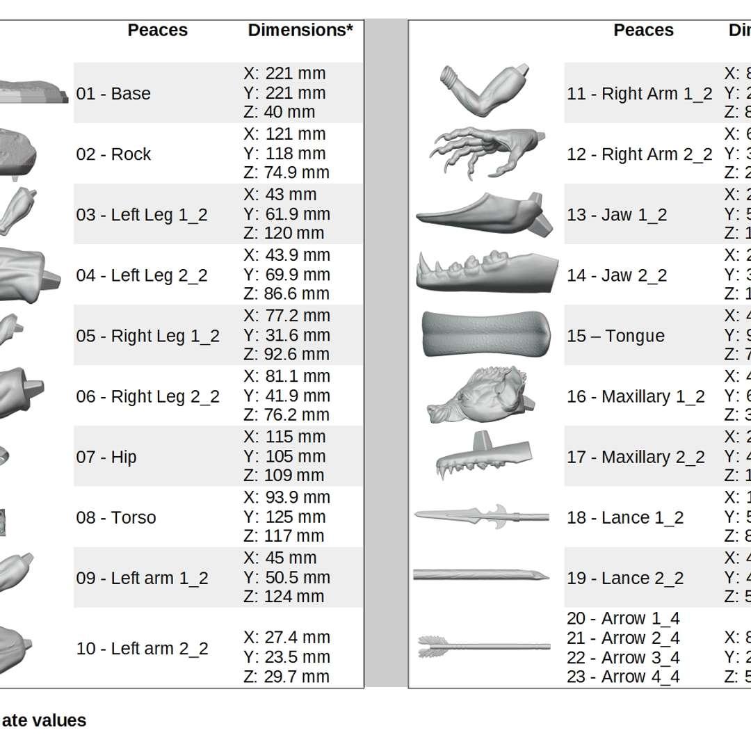 Bultungin The Werehyena - Based on the folklore of the Bultugin, the Werehyena. - Os melhores arquivos para impressão 3D do mundo. Modelos stl divididos em partes para facilitar a impressão 3D. Todos os tipos de personagens, decoração, cosplay, próteses, peças. Qualidade na impressão 3D. Modelos 3D com preço acessível. Baixo custo. Compras coletivas de arquivos 3D.