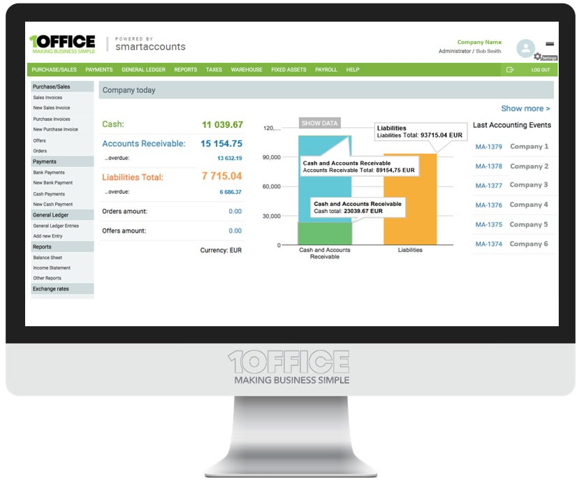 How Envoice helped 1Office to discard manual tasks