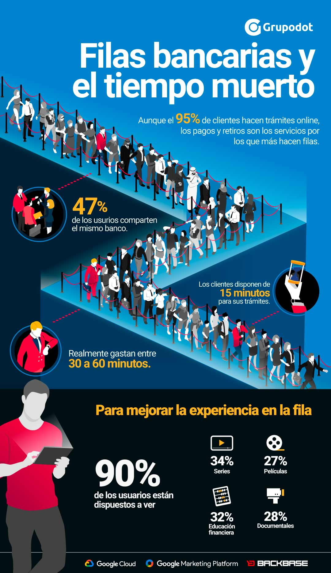 Infografía filas bancarias