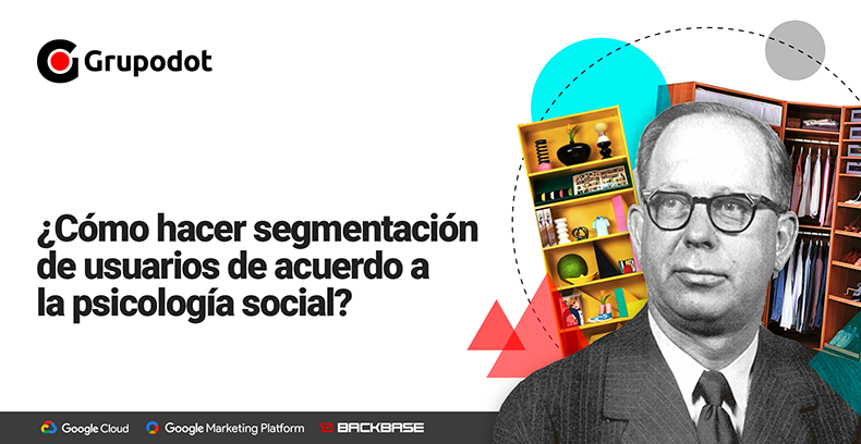 Tipos de respuesta del consumidor según la psicología social