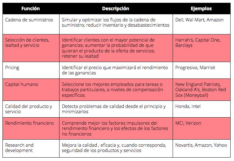 tabla aplicaciones clientes proveedores