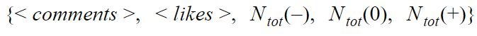 variables diagrama