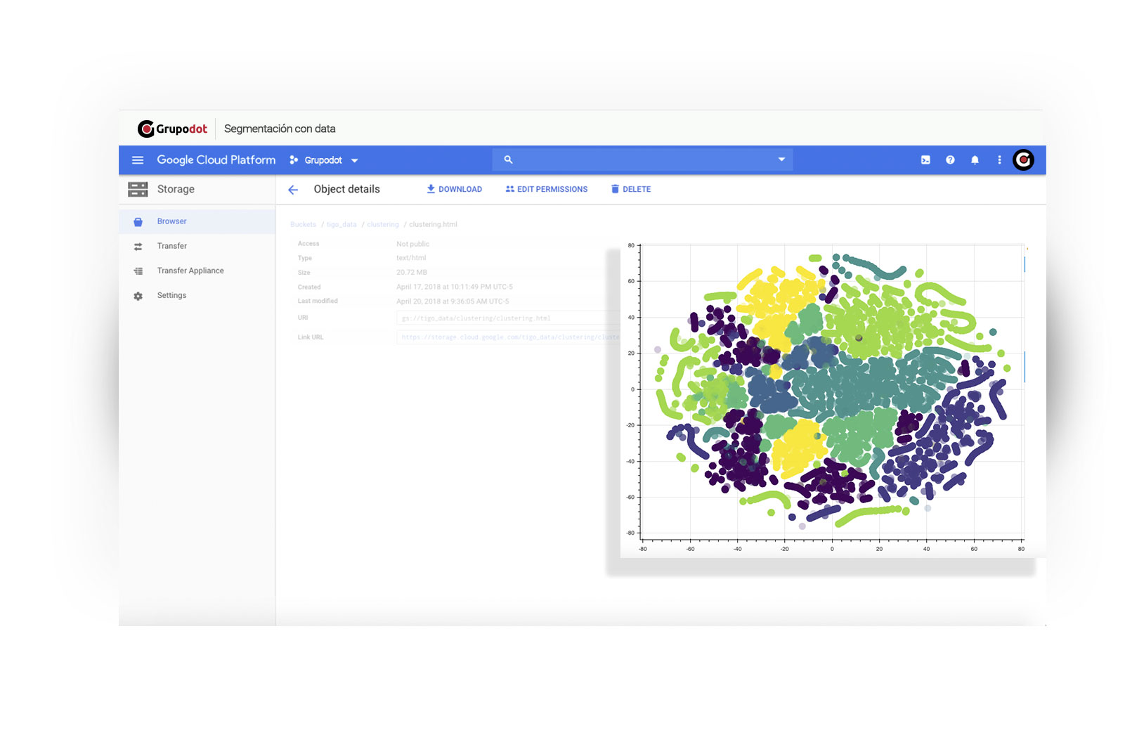 Segmentation with data