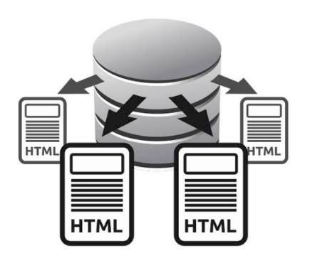 Server-HTMLs