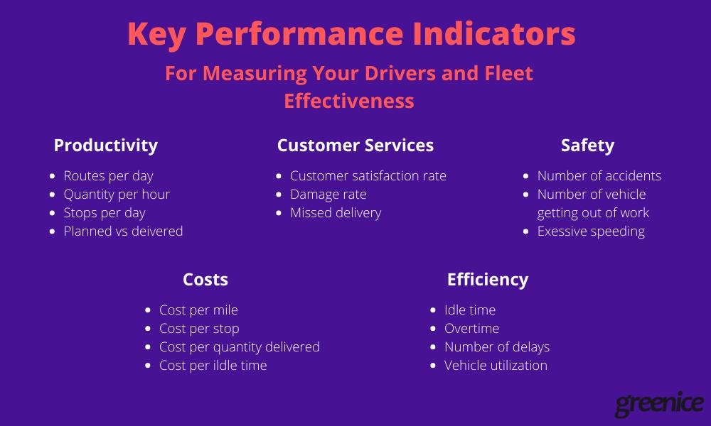 KPI for fleet management
