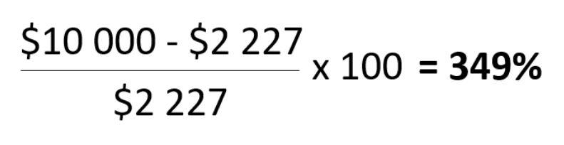 ROI-example
